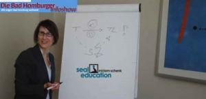 Mit Frau M. Schenk erhalten Sie Tipps und Tricks rund um Ihr Selbstmarketing.